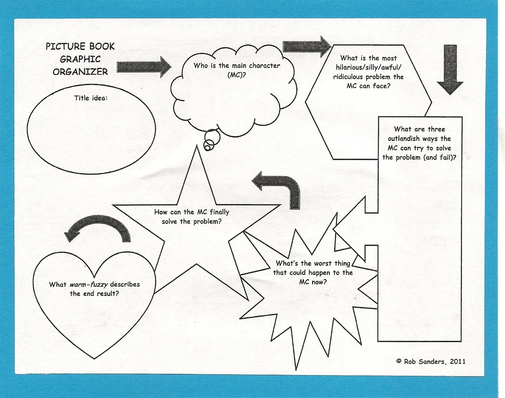 Concept Map Book.Concept Mind Maps And Graphic Organizers Online Software